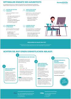 Checkliste zum optimalen Einsatz des Auswahlhilfe Online-Azubitests
